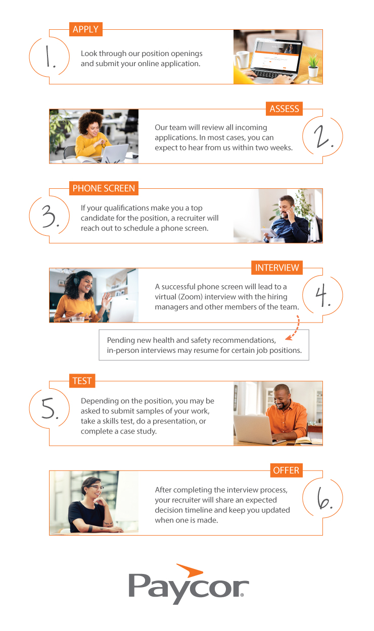 Paycor interview process steps